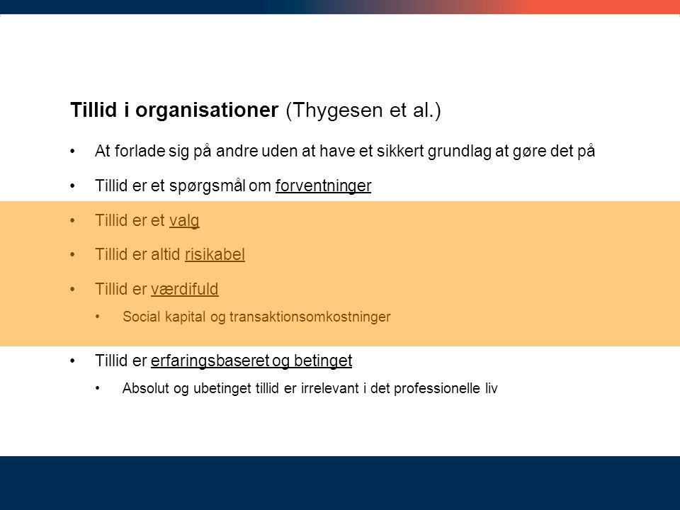 Tillid i organisationer (Thygesen et al.)