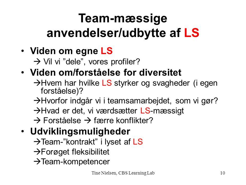Team-mæssige anvendelser/udbytte af LS