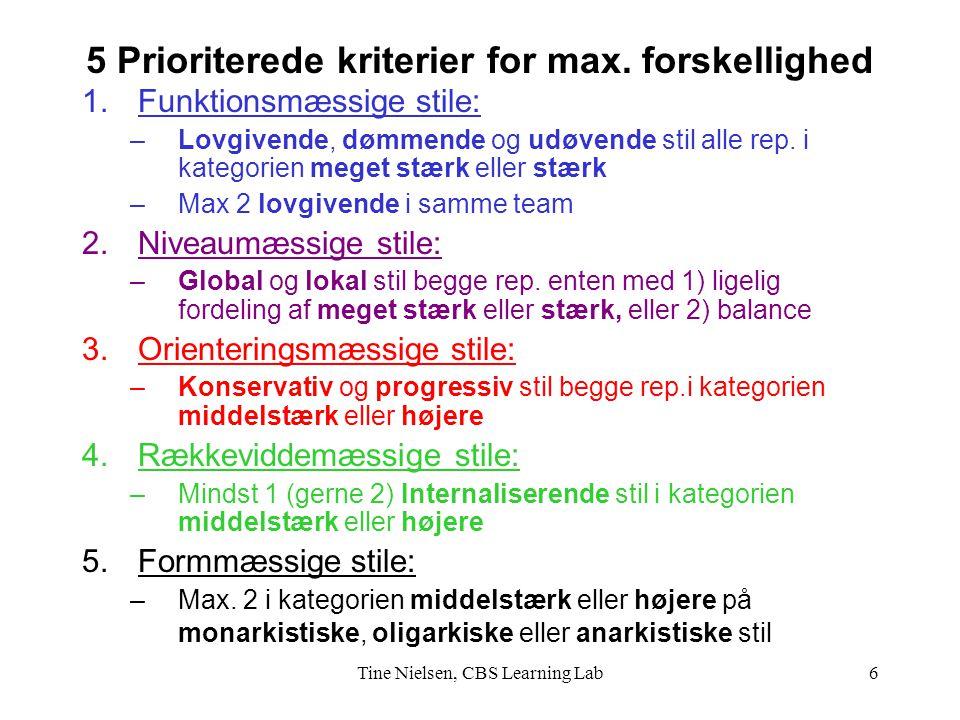 5 Prioriterede kriterier for max. forskellighed