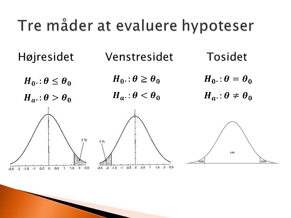 Tre måder at evaluere hypoteser