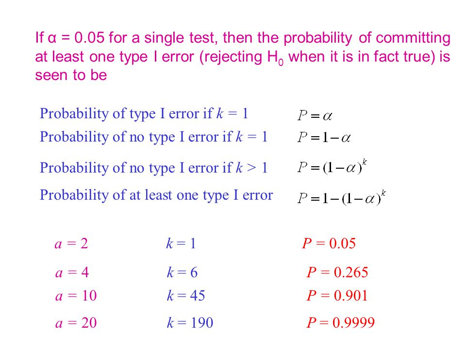 If α = 0.05 for a single test, then the probability of committing