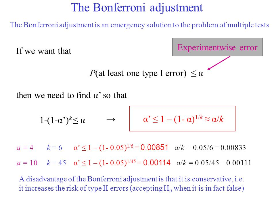 The Bonferroni adjustment