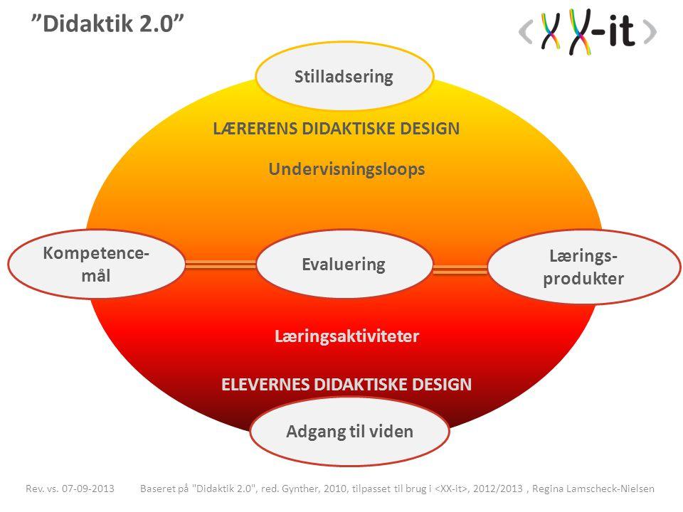 Lærerens didaktiske design Elevernes didaktiske design