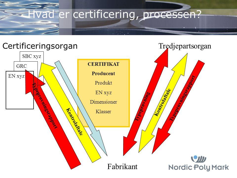Hvad er certificering, processen