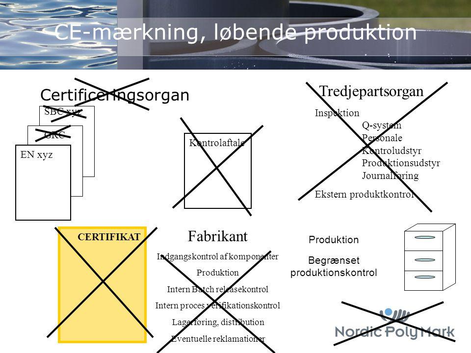 CE-mærkning, løbende produktion