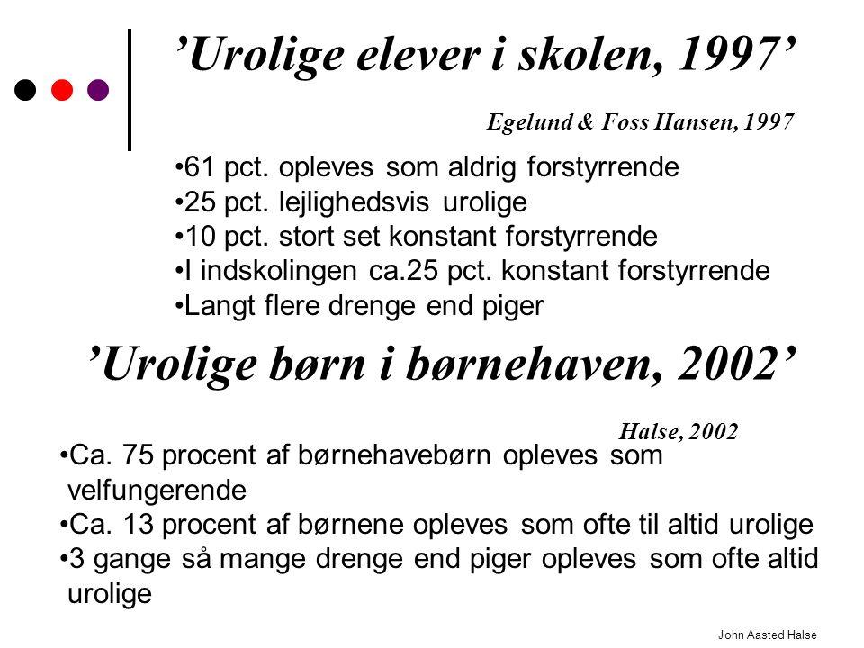 'Urolige elever i skolen, 1997' Egelund & Foss Hansen, 1997