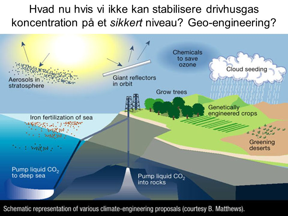 Hvad nu hvis vi ikke kan stabilisere drivhusgas koncentration på et sikkert niveau Geo-engineering