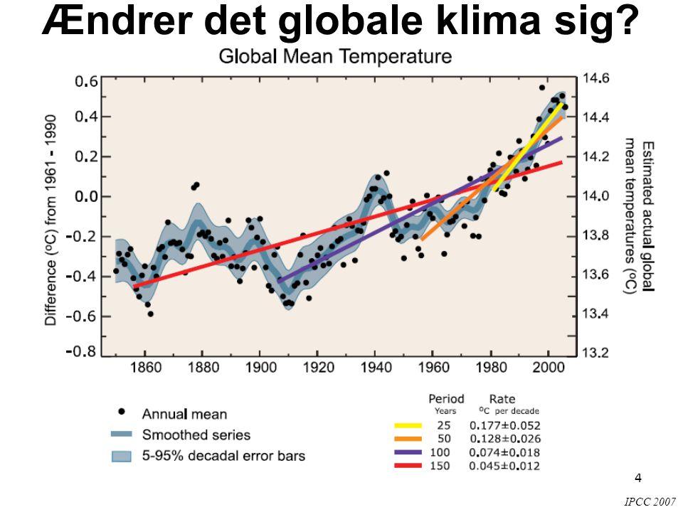 Ændrer det globale klima sig