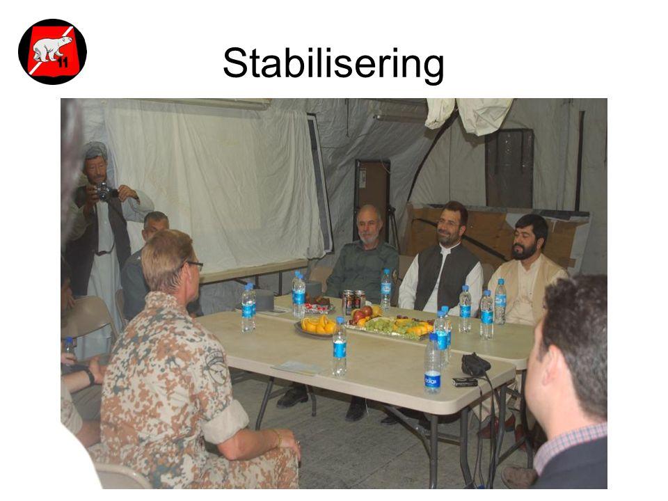 Stabilisering