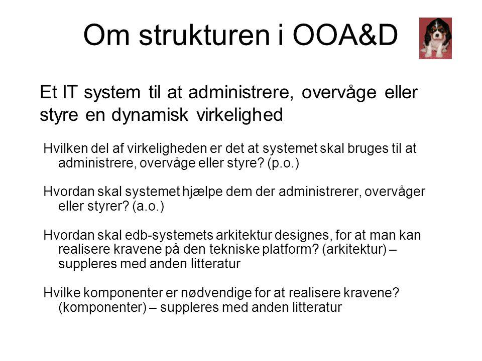 Om strukturen i OOA&D Et IT system til at administrere, overvåge eller styre en dynamisk virkelighed.