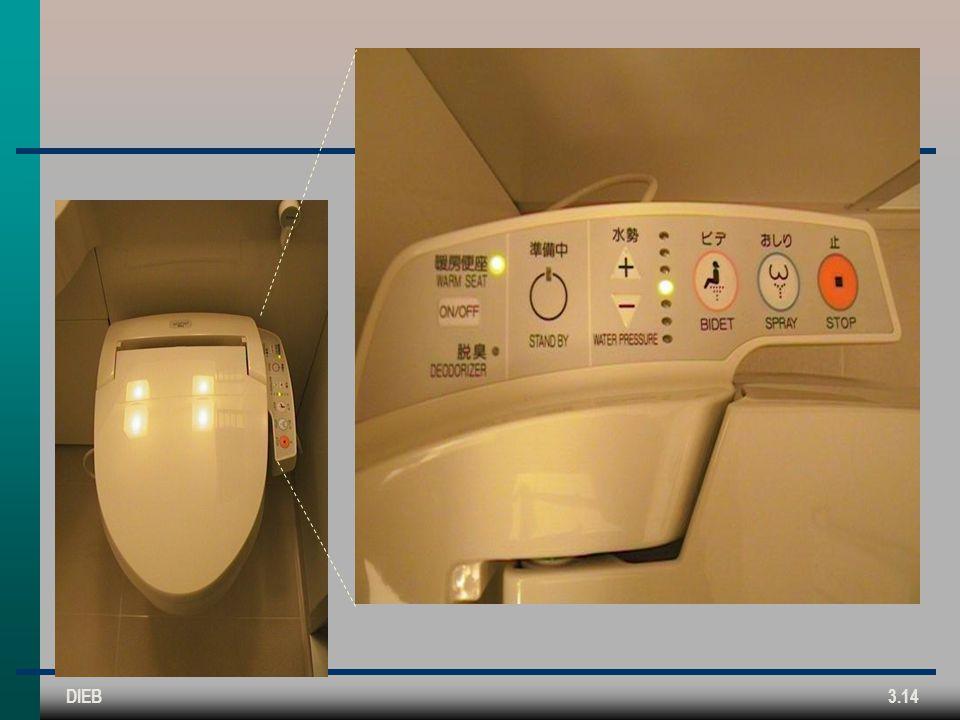 DIEB Toilet i Japan. I hjem og på hoteller