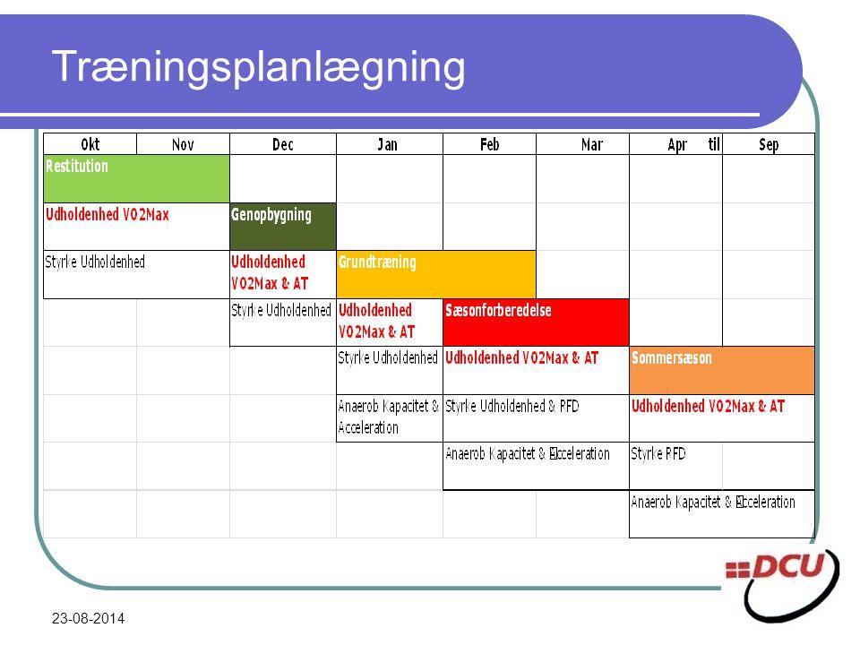 Træningsplanlægning 06-04-2017
