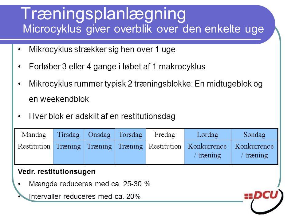 Træningsplanlægning Microcyklus giver overblik over den enkelte uge