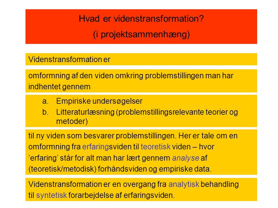 Hvad er videnstransformation (i projektsammenhæng)