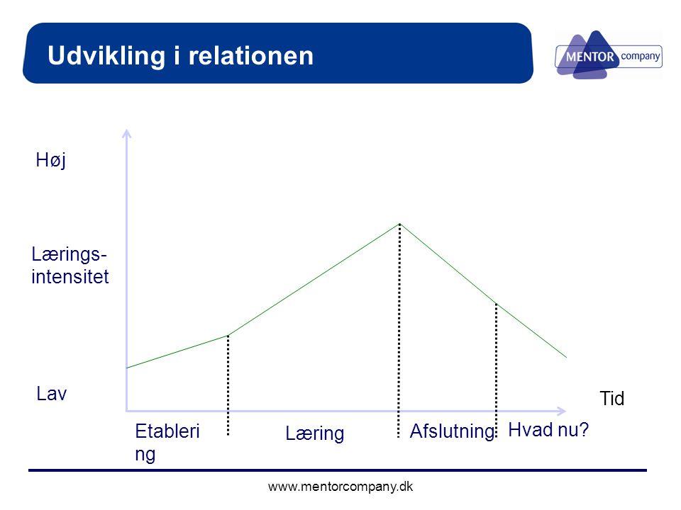 Udvikling i relationen