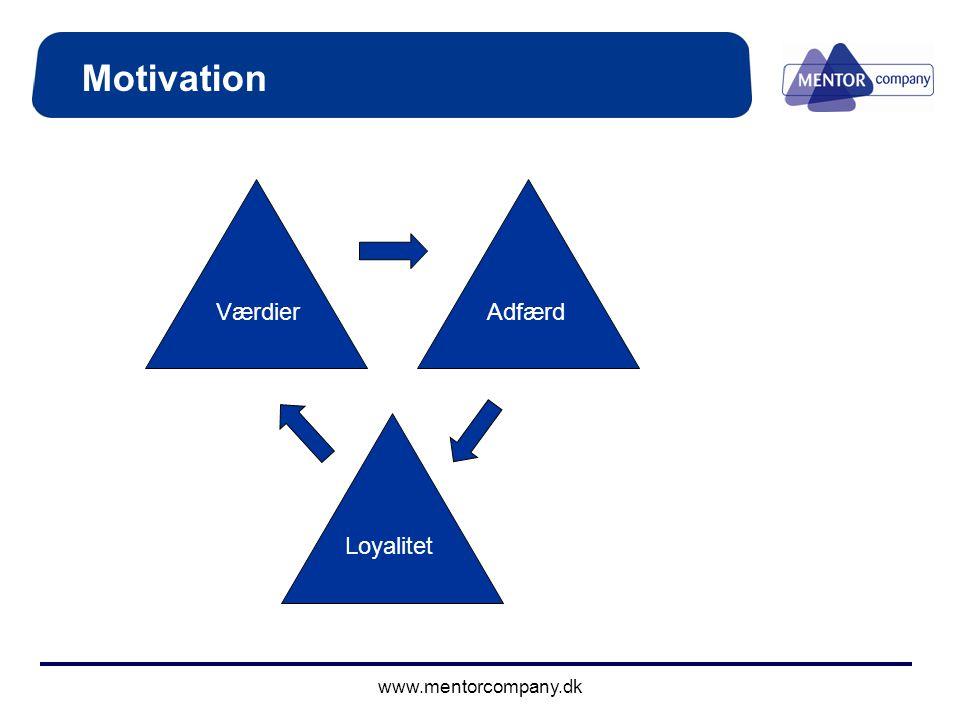 Motivation Værdier Adfærd Loyalitet www.mentorcompany.dk