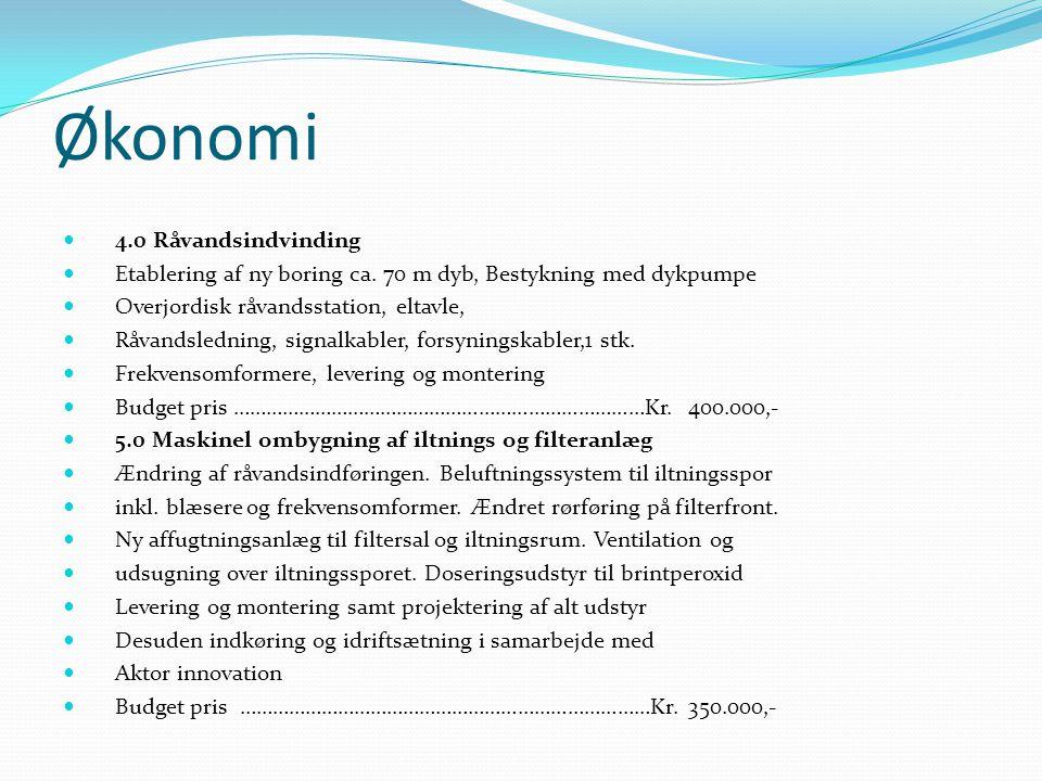 Økonomi 4.0 Råvandsindvinding