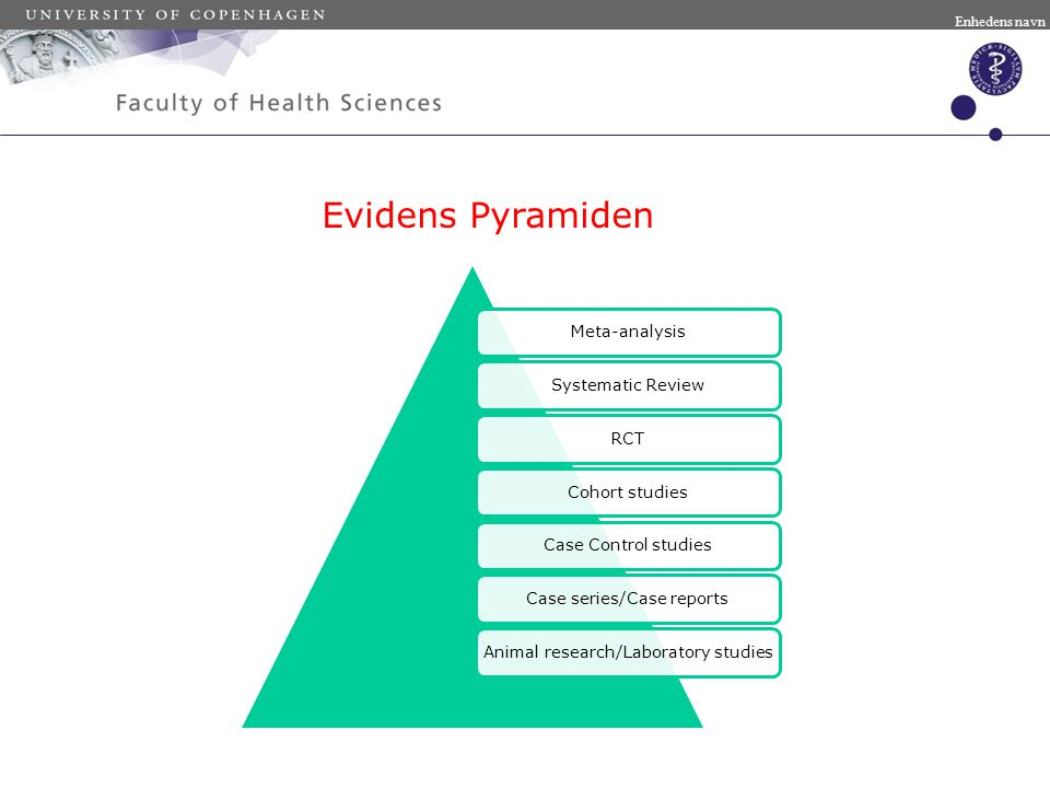 Evidens Pyramiden Enhedens navn Meta-analysis Systematic Review RCT