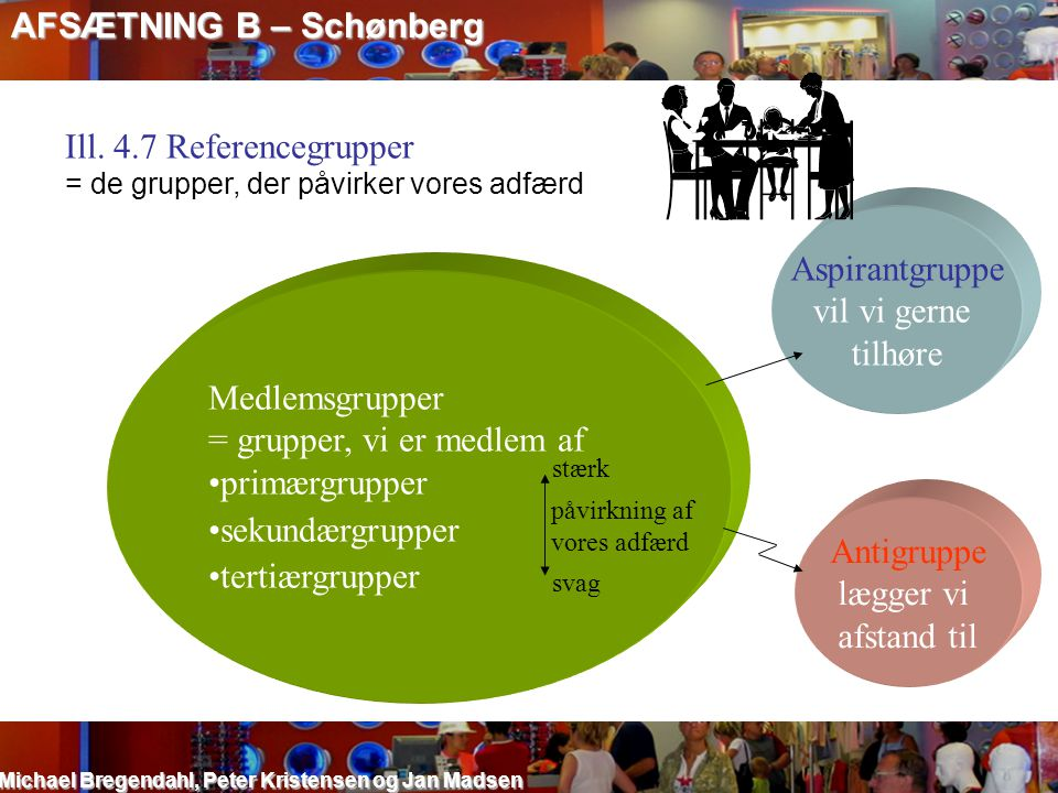 AFSÆTNING B – Schønberg