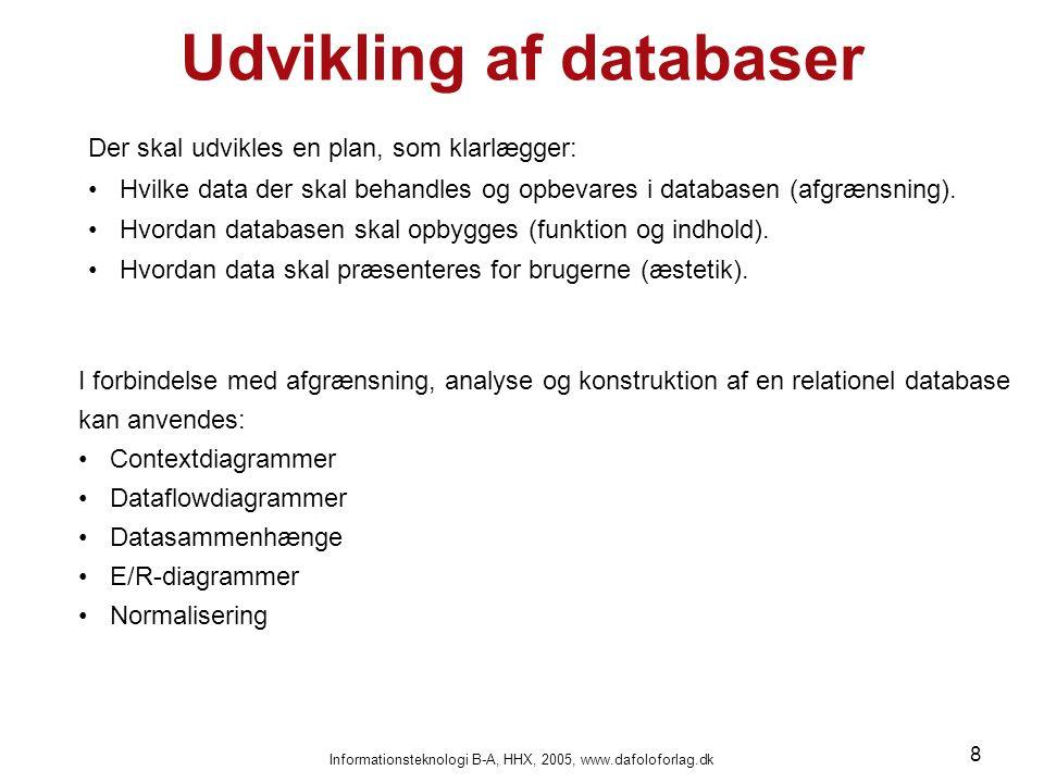 Udvikling af databaser