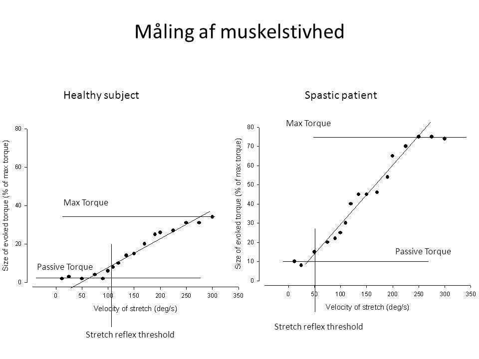 Måling af muskelstivhed