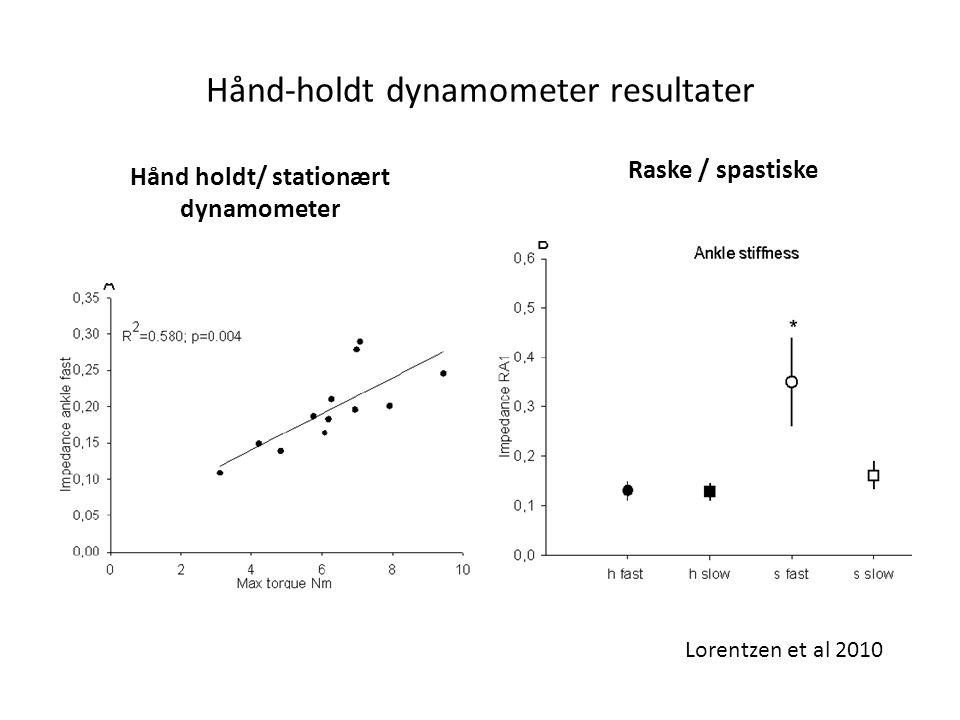 Hånd-holdt dynamometer resultater