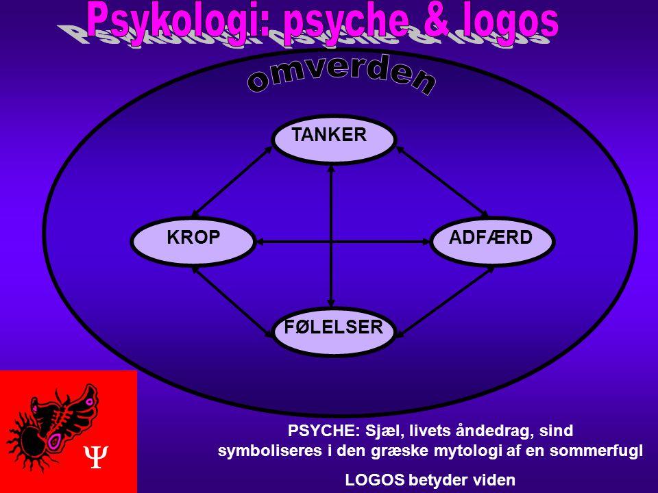 Psykologi: psyche & logos