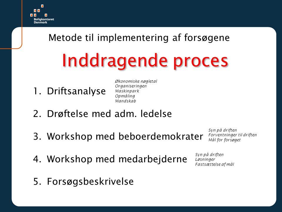 Inddragende proces Metode til implementering af forsøgene