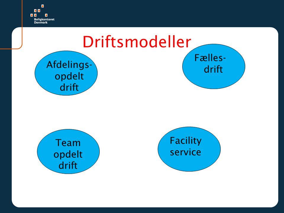 Driftsmodeller Fælles- drift Afdelings- opdelt drift Facility
