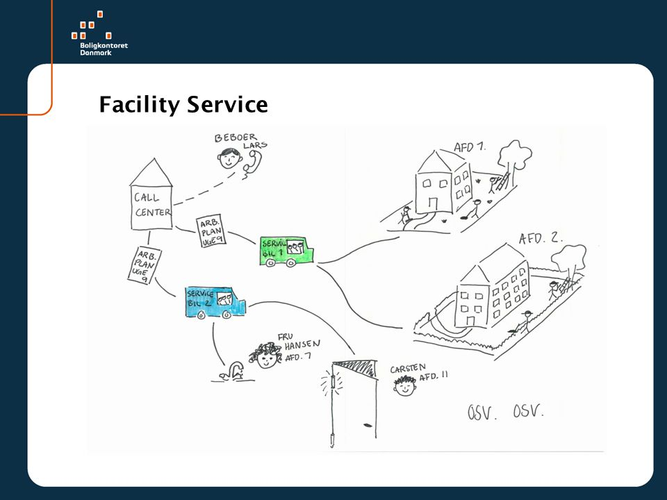 Facility Service IDA: