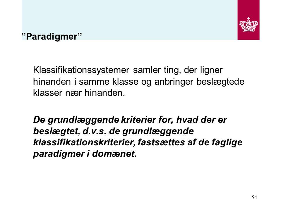 Paradigmer Klassifikationssystemer samler ting, der ligner hinanden i samme klasse og anbringer beslægtede klasser nær hinanden.