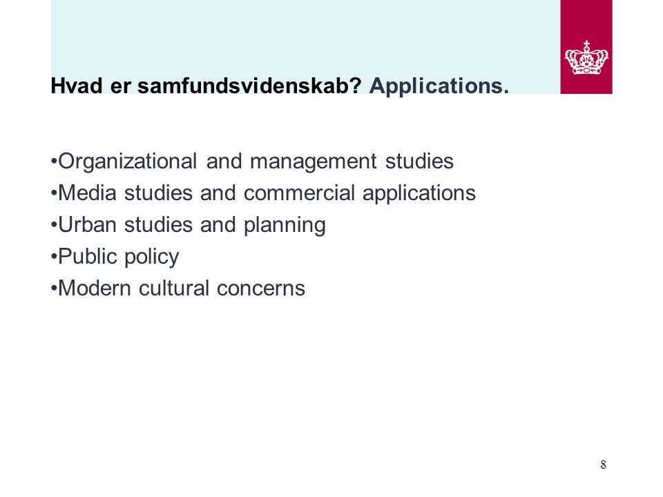 Hvad er samfundsvidenskab Applications.
