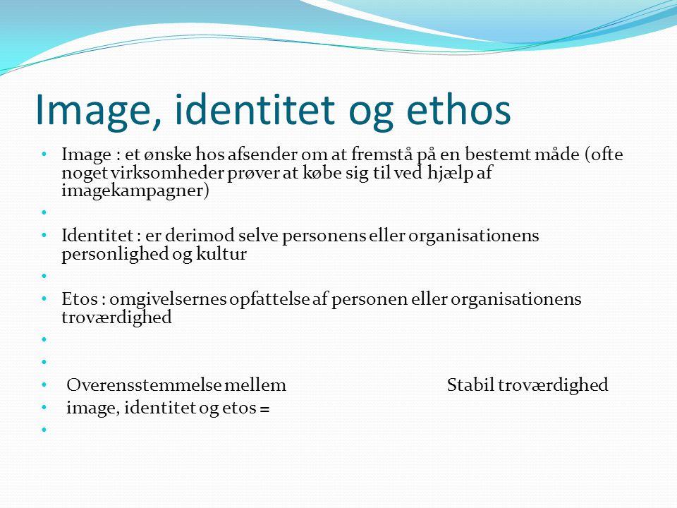 Image, identitet og ethos
