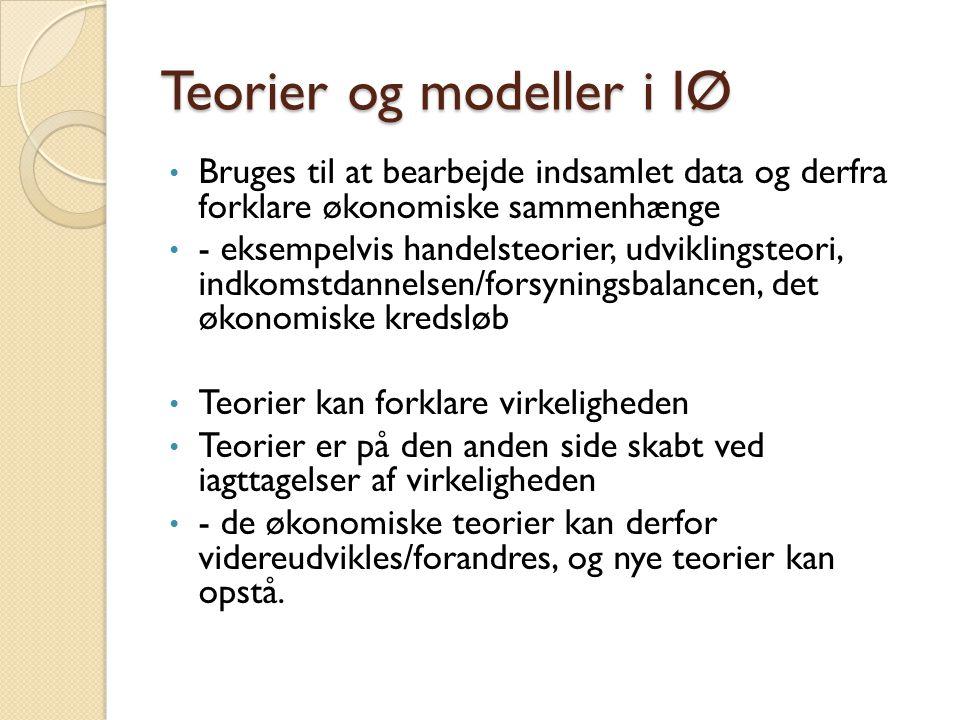 Teorier og modeller i IØ
