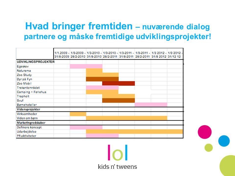 Hvad bringer fremtiden – nuværende dialog partnere og måske fremtidige udviklingsprojekter!