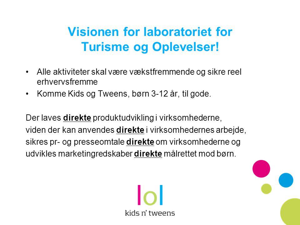 Visionen for laboratoriet for Turisme og Oplevelser!