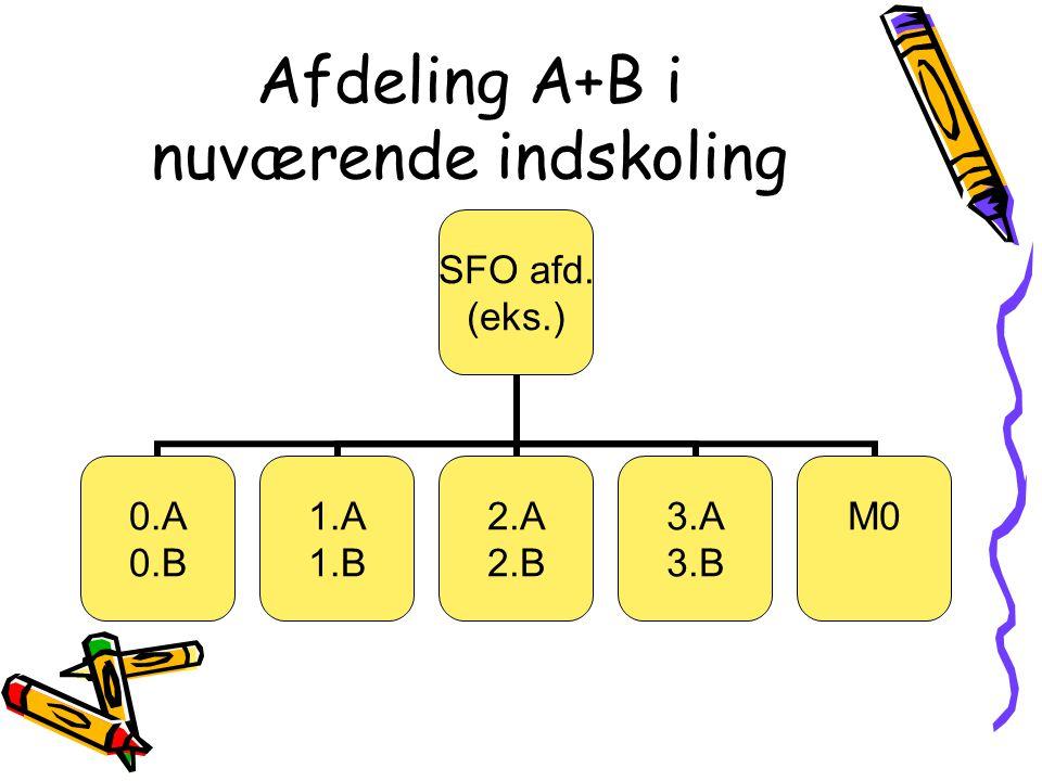 Afdeling A+B i nuværende indskoling