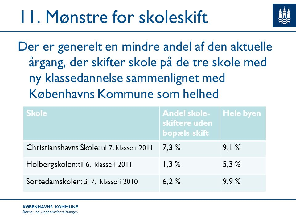11. Mønstre for skoleskift