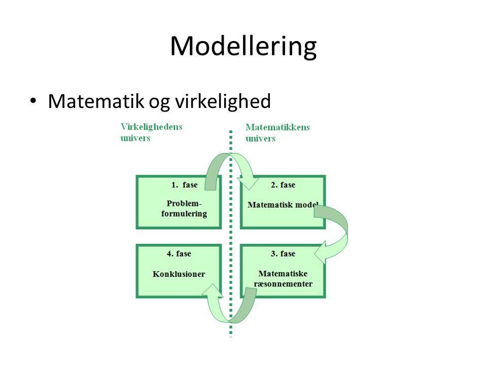 Modellering Matematik og virkelighed