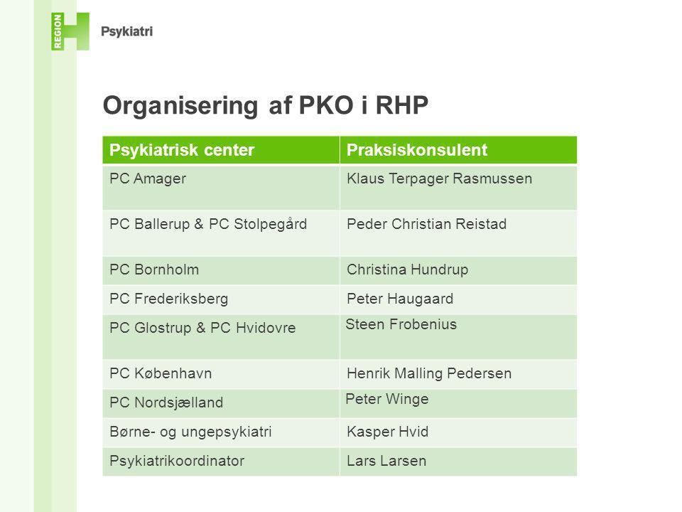 Organisering af PKO i RHP