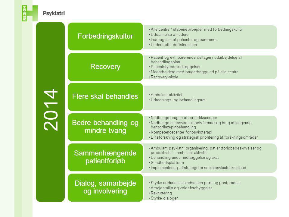 2014 Forbedringskultur Recovery Flere skal behandles