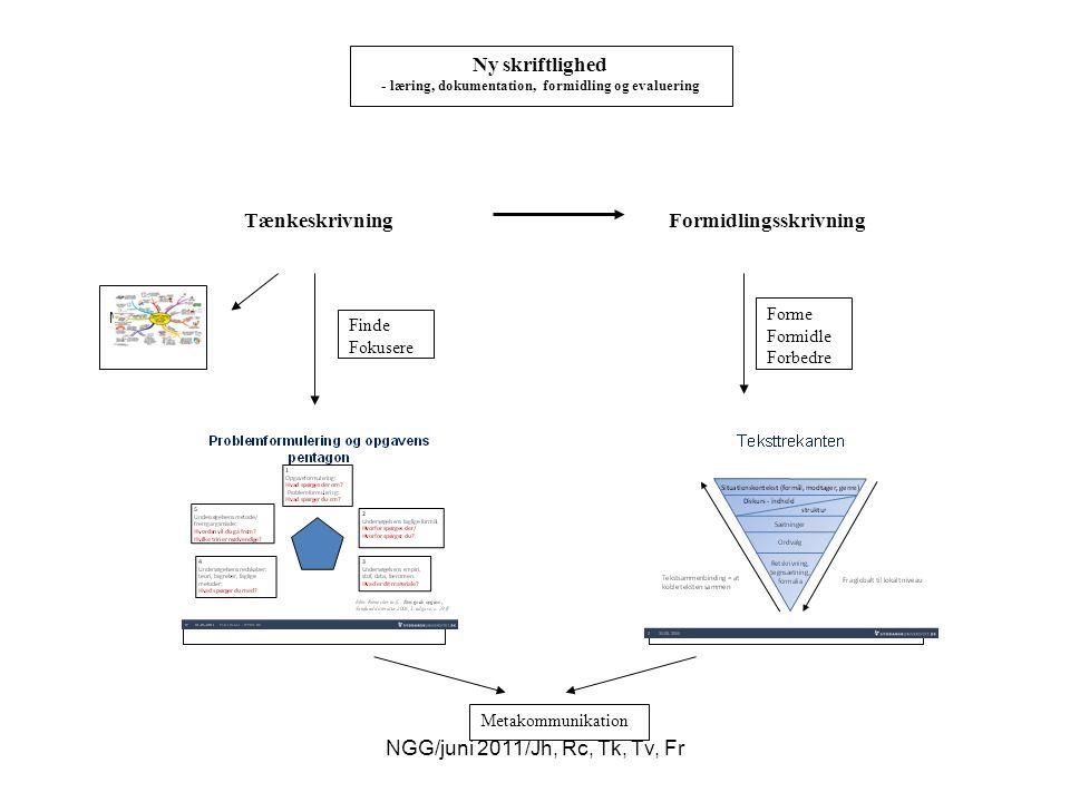 - læring, dokumentation, formidling og evaluering Formidlingsskrivning
