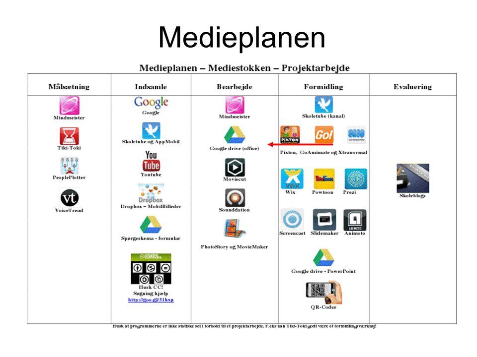 Medieplanen