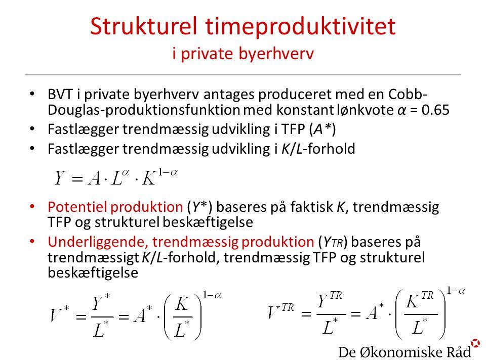 Strukturel timeproduktivitet i private byerhverv
