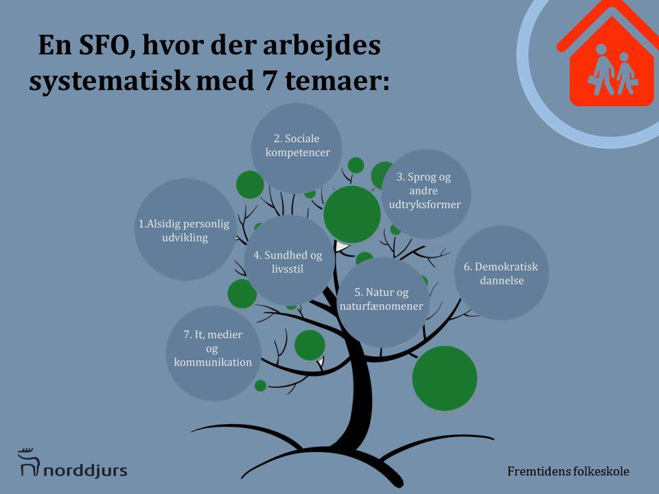En SFO, hvor der arbejdes systematisk med 7 temaer:
