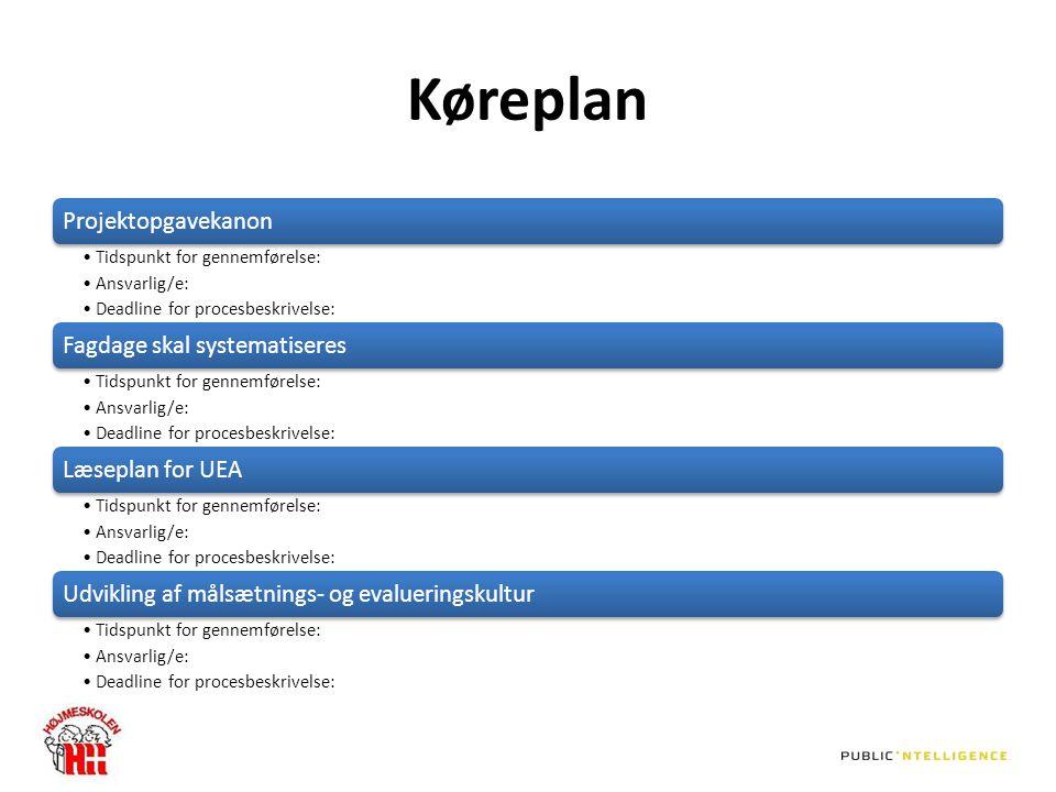 Køreplan Projektopgavekanon Tidspunkt for gennemførelse: Ansvarlig/e: