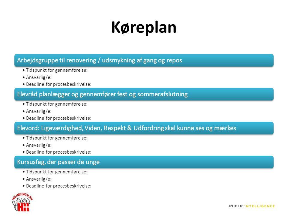 Køreplan Arbejdsgruppe til renovering / udsmykning af gang og repos