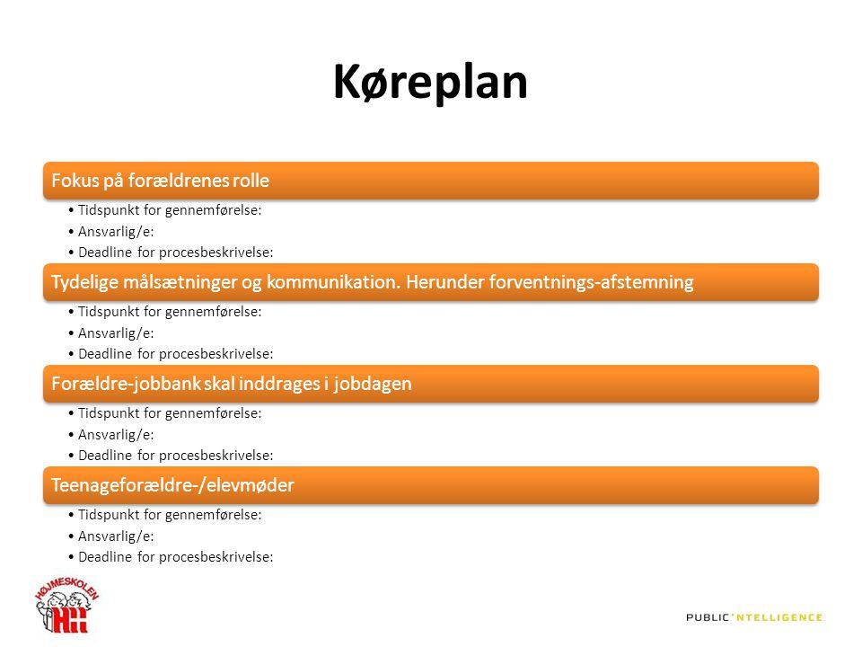 Køreplan Fokus på forældrenes rolle. Tidspunkt for gennemførelse: Ansvarlig/e: Deadline for procesbeskrivelse: