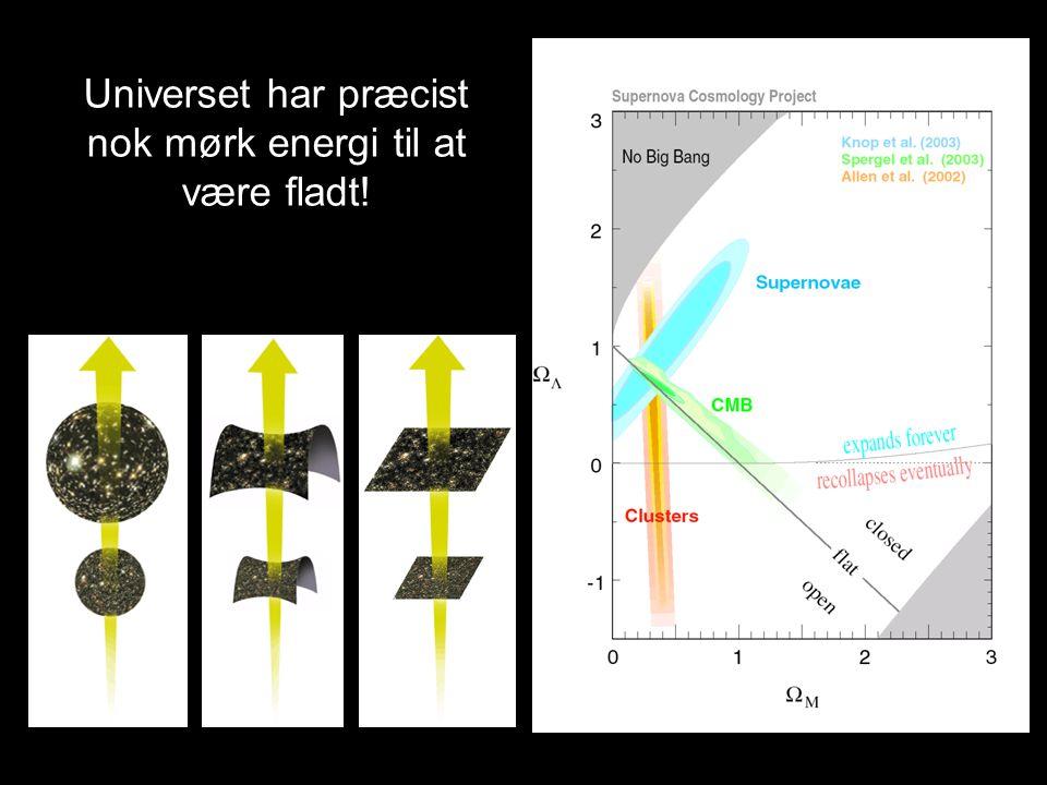 Universet har præcist nok mørk energi til at være fladt!