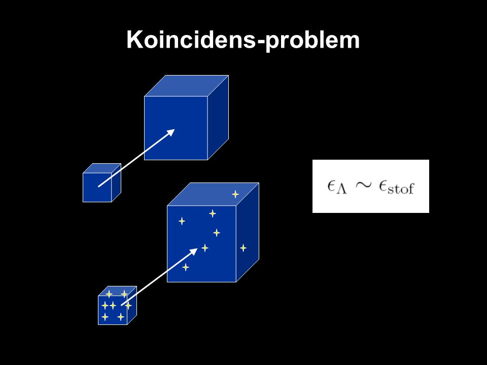 Koincidens-problem